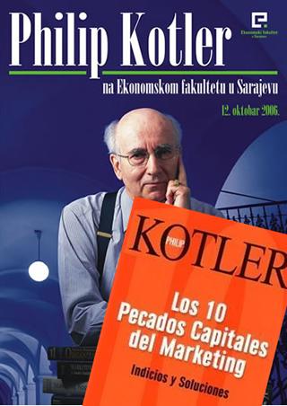 Philip Kotler y Posicionamiento Web